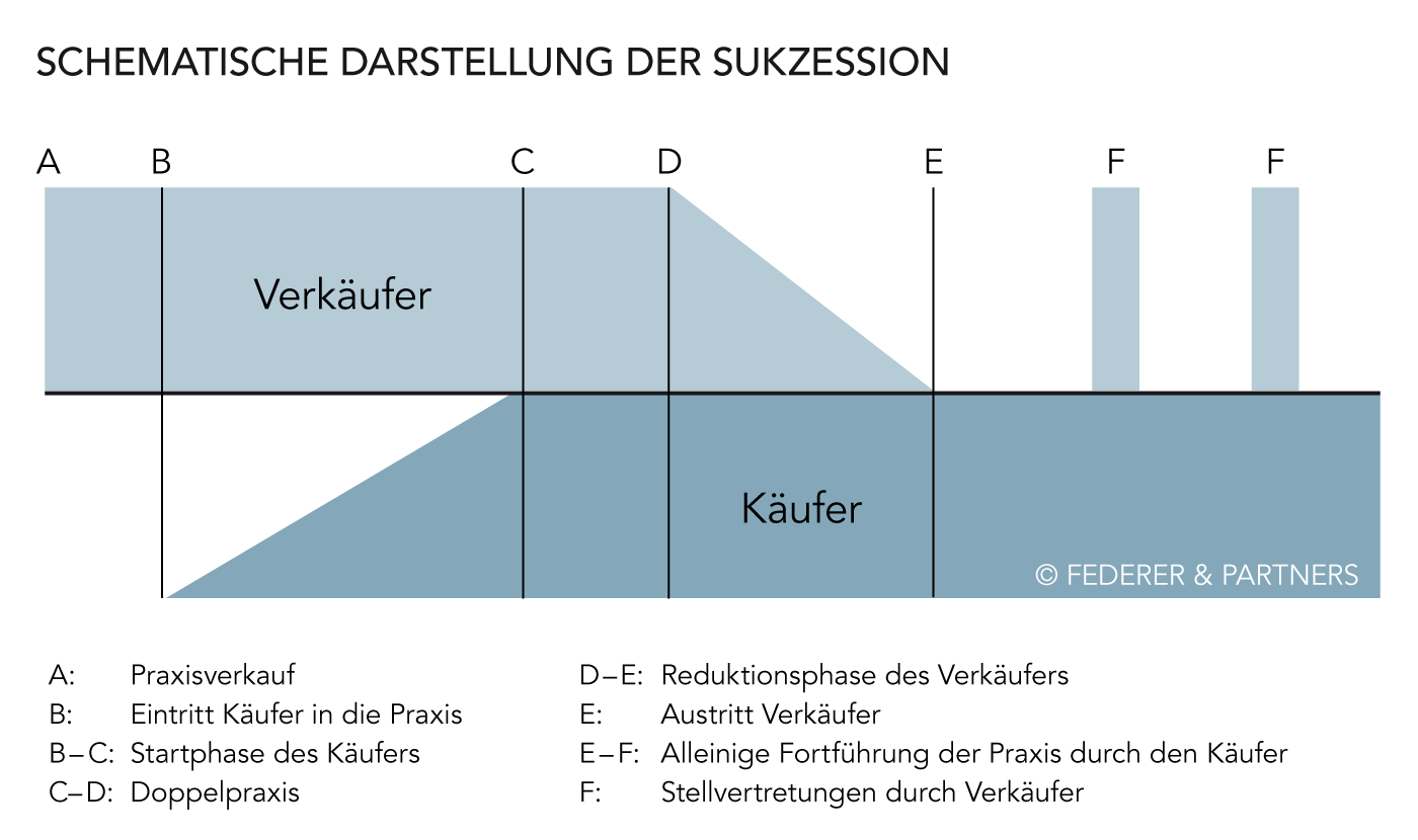 Detailed Guide to Forex Trading in Germany When it comes to financial trading the first thing a trader should ask himself is what his residence is. Thus, the next things become clear: how safe his Forex activity is or what financial trading platforms he can use/5(7).